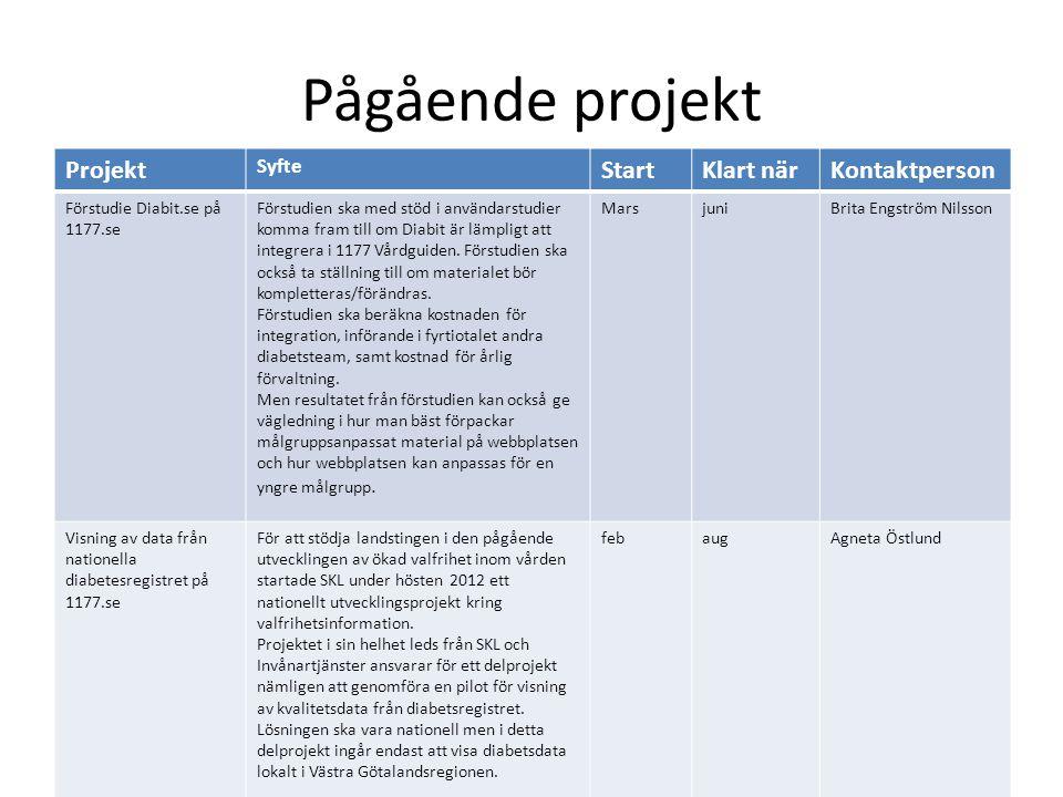 Pågående projekt Projekt Syfte StartKlart närKontaktperson Förstudie Diabit.se på 1177.se Förstudien ska med stöd i användarstudier komma fram till om