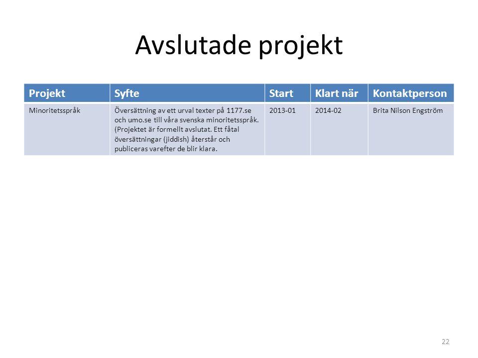 Avslutade projekt 22 ProjektSyfteStartKlart närKontaktperson MinoritetsspråkÖversättning av ett urval texter på 1177.se och umo.se till våra svenska m