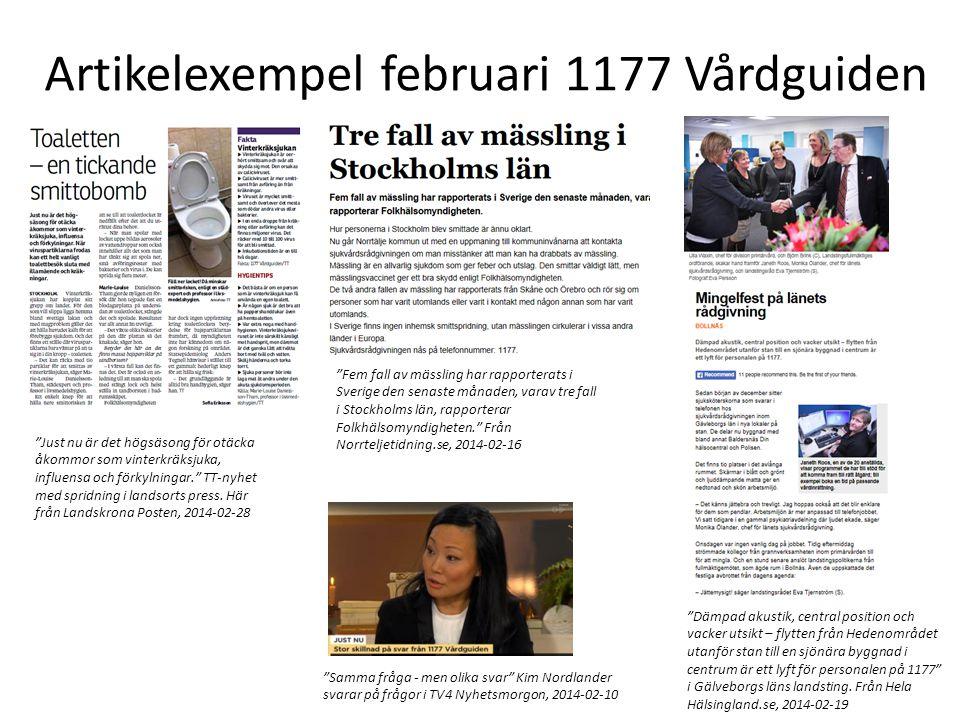 """Artikelexempel februari 1177 Vårdguiden """"Just nu är det högsäsong för otäcka åkommor som vinterkräksjuka, influensa och förkylningar."""" TT-nyhet med sp"""
