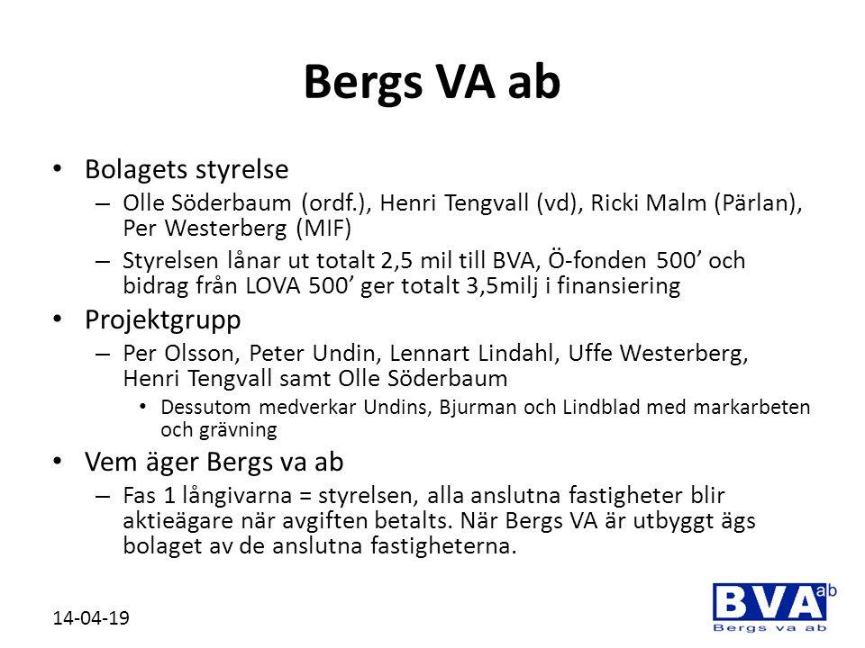 Bergs VA ab • Bolagets styrelse – Olle Söderbaum (ordf.), Henri Tengvall (vd), Ricki Malm (Pärlan), Per Westerberg (MIF) – Styrelsen lånar ut totalt 2