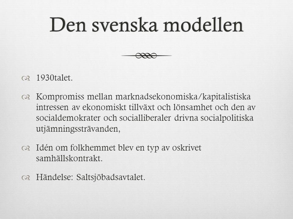 Den svenska modellenDen svenska modellen  1930talet.