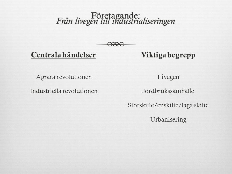 Företagande: Från livegen till industrialiseringen Centrala händelser Agrara revolutionen Industriella revolutionen Viktiga begrepp Livegen Jordbrukssamhälle Storskifte/enskifte/laga skifte Urbanisering
