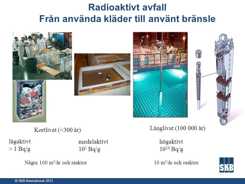 © SKB International 2013 Radioaktivt avfall Från använda kläder till använt bränsle lågaktivt > 1 Bq/g högaktivt 10 10 Bq/g Kortlivat (<300 år) medela