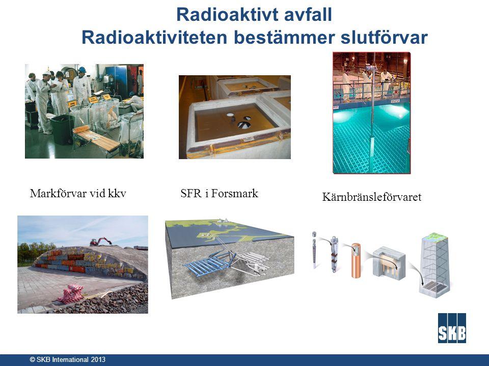 © SKB International 2013 Radioaktivt avfall Radioaktiviteten bestämmer slutförvar Markförvar vid kkvSFR i Forsmark Kärnbränsleförvaret