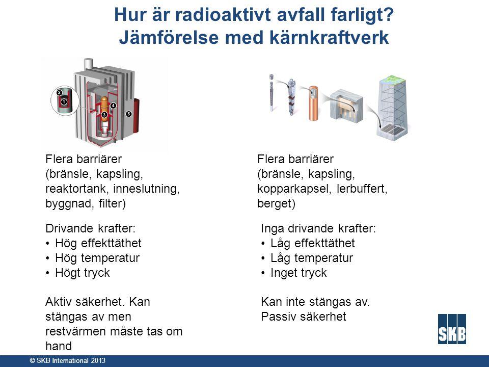 © SKB International 2013 Hur är radioaktivt avfall farligt? Jämförelse med kärnkraftverk Flera barriärer (bränsle, kapsling, reaktortank, inneslutning