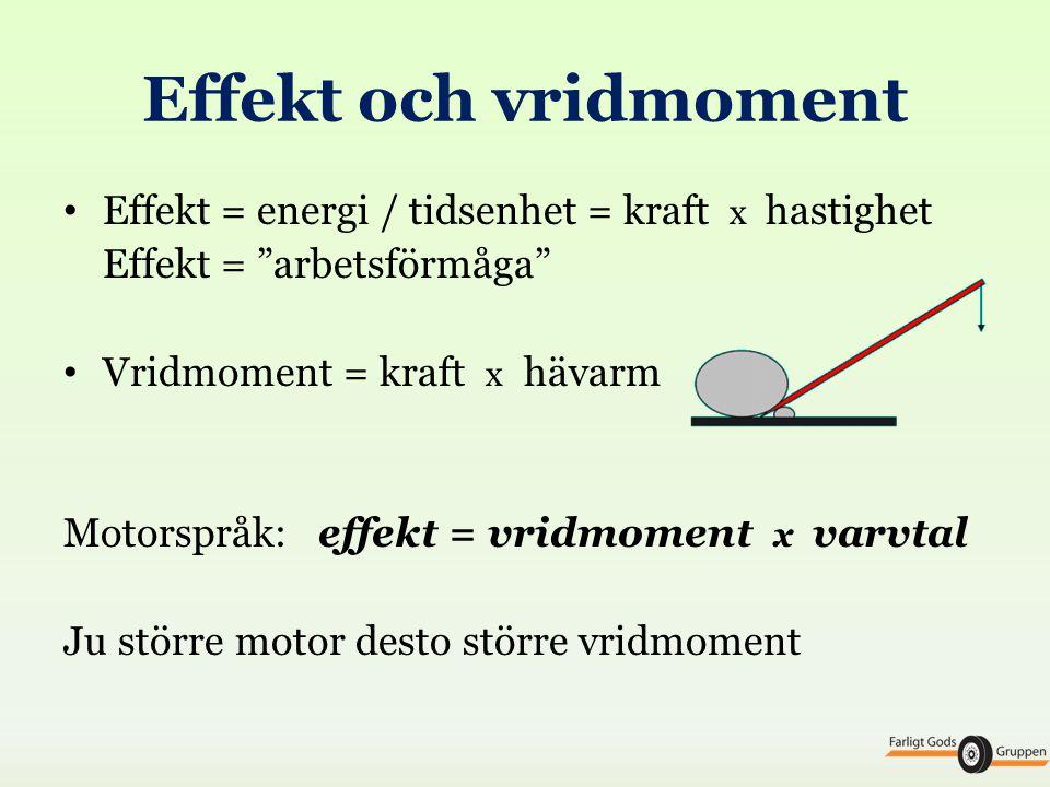 Principdiagram: dragkraft och varvtal