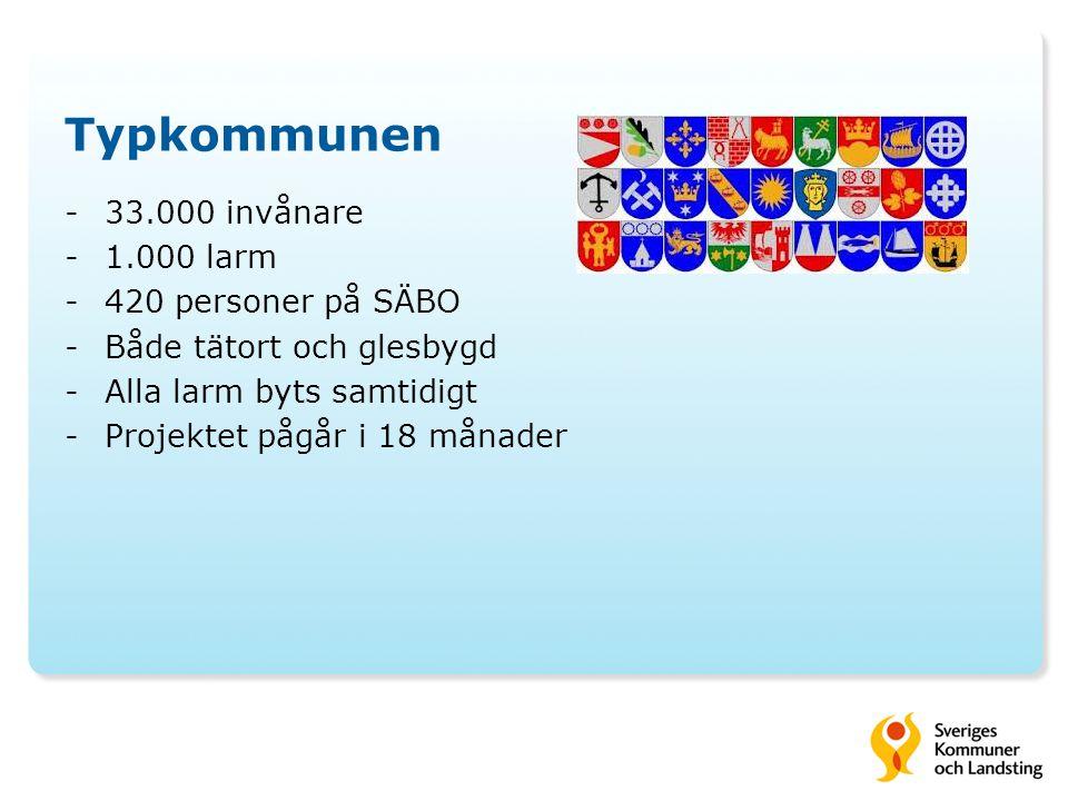 Typkommunen -33.000 invånare -1.000 larm -420 personer på SÄBO -Både tätort och glesbygd -Alla larm byts samtidigt -Projektet pågår i 18 månader