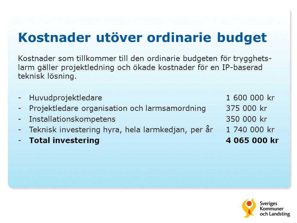 Kostnader utöver ordinarie budget Kostnader som tillkommer till den ordinarie budgeten för trygghets- larm gäller projektledning och ökade kostnader f