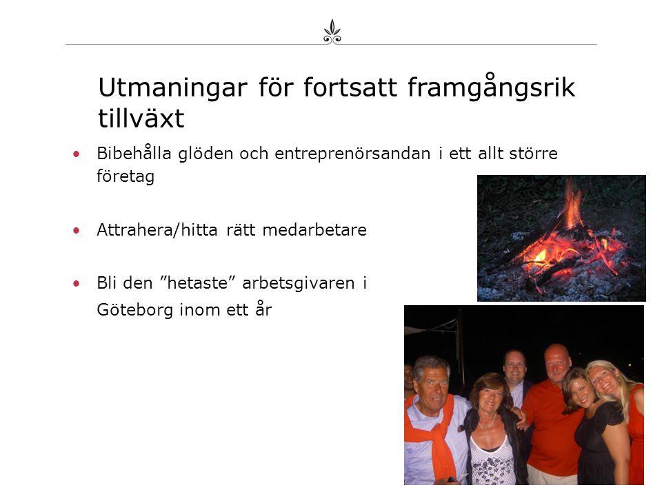 •Bibehålla glöden och entreprenörsandan i ett allt större företag •Attrahera/hitta rätt medarbetare •Bli den hetaste arbetsgivaren i Göteborg inom ett år Utmaningar för fortsatt framgångsrik tillväxt