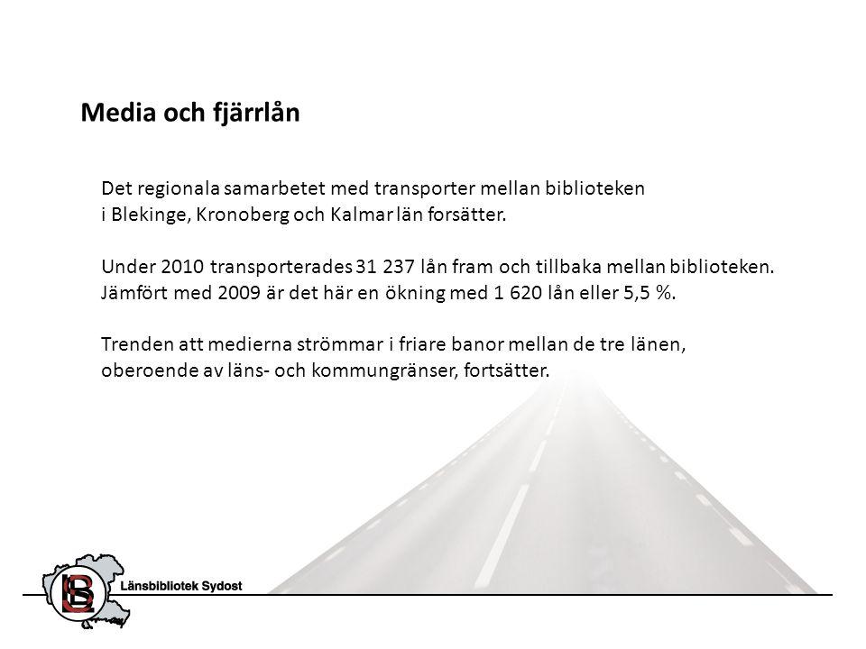 Media och fjärrlån Det regionala samarbetet med transporter mellan biblioteken i Blekinge, Kronoberg och Kalmar län forsätter. Under 2010 transportera