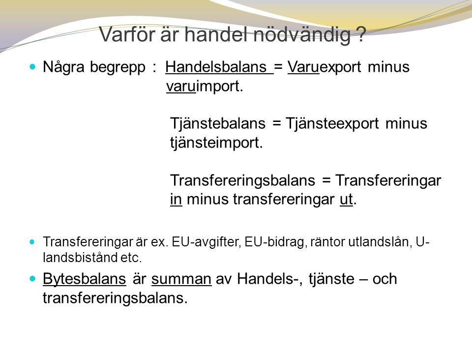 Varför är handel nödvändig ?  Några begrepp : Handelsbalans = Varuexport minus varuimport. Tjänstebalans = Tjänsteexport minus tjänsteimport. Transfe