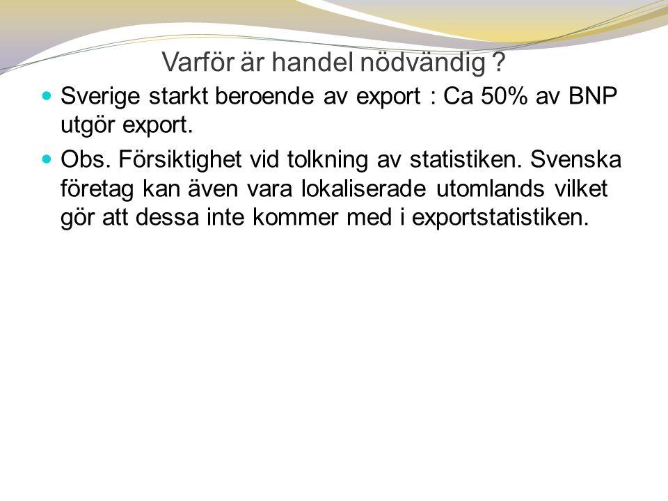Varför är handel nödvändig ?  Sverige starkt beroende av export : Ca 50% av BNP utgör export.  Obs. Försiktighet vid tolkning av statistiken. Svensk