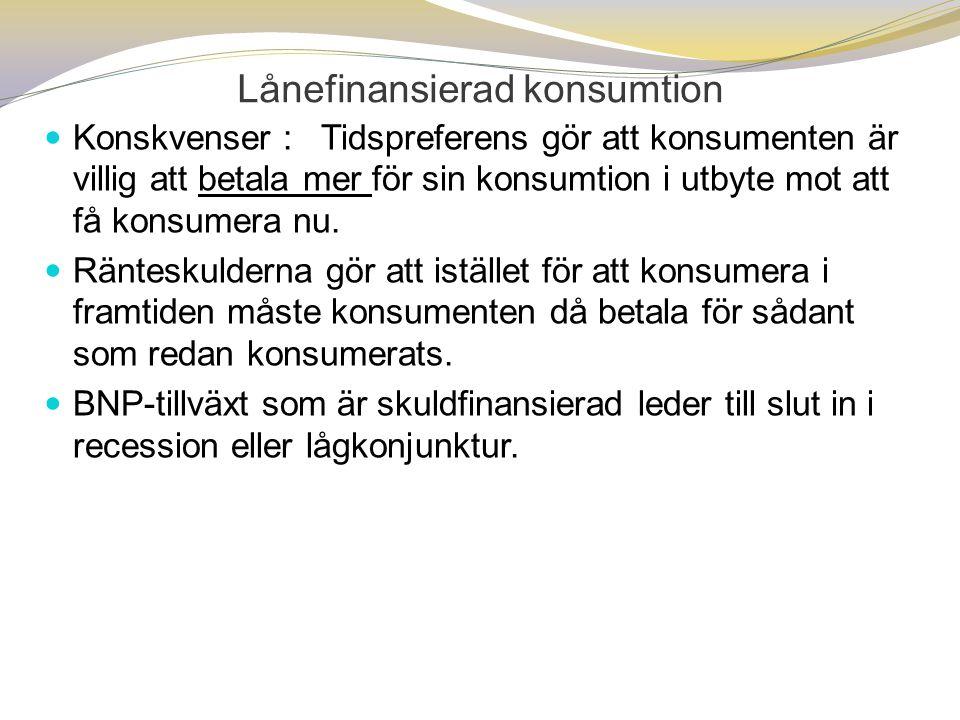 Lånefinansierad konsumtion  Konskvenser : Tidspreferens gör att konsumenten är villig att betala mer för sin konsumtion i utbyte mot att få konsumera