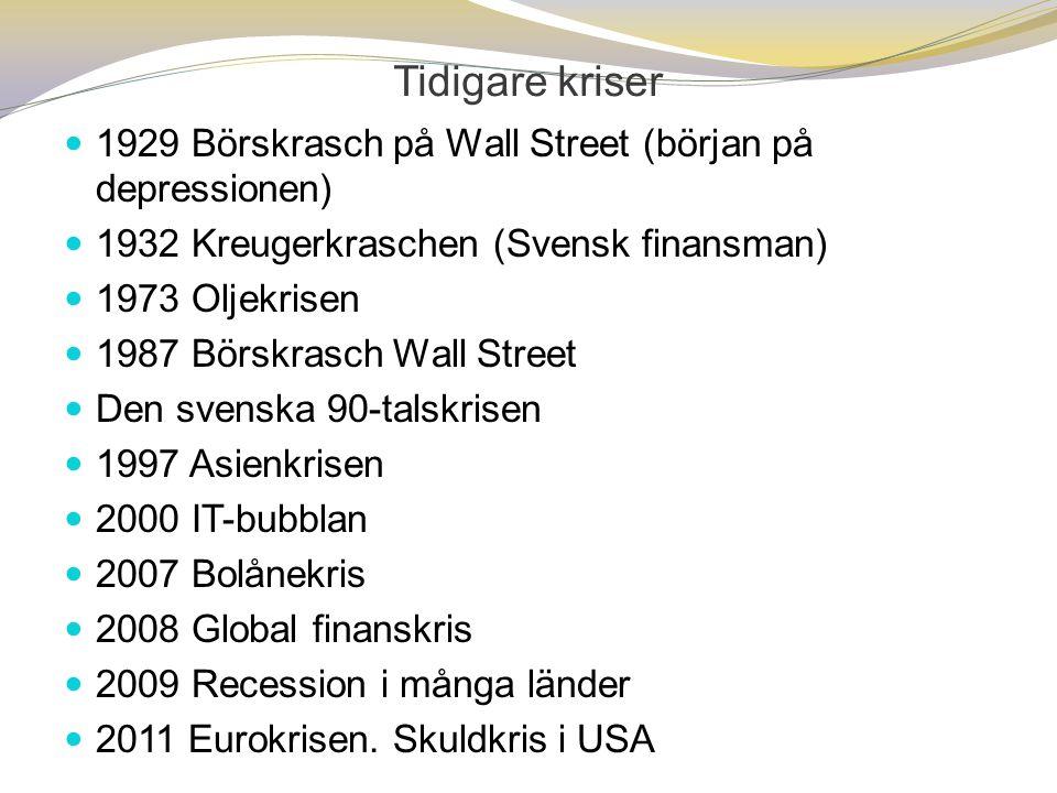 Tidigare kriser  1929 Börskrasch på Wall Street (början på depressionen)  1932 Kreugerkraschen (Svensk finansman)  1973 Oljekrisen  1987 Börskrasc
