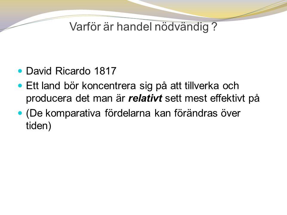 Varför är handel nödvändig ?  David Ricardo 1817  Ett land bör koncentrera sig på att tillverka och producera det man är relativt sett mest effektiv