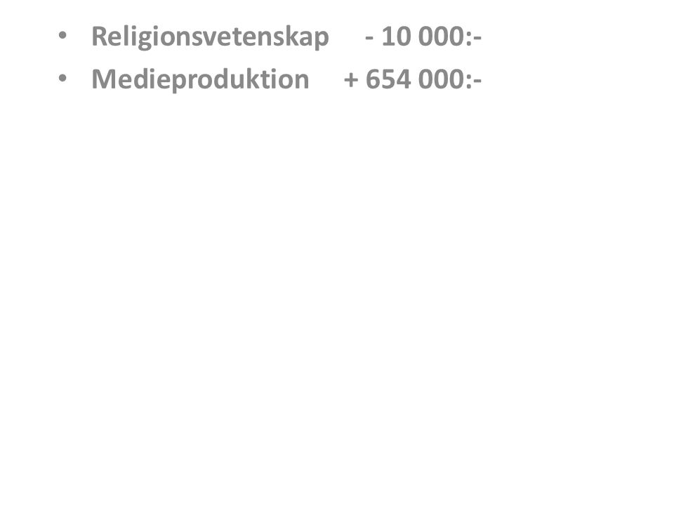 Avdelningarna: • E-avdelningen+ 5 409 000:- • Hum-avdelningen- 4 760 000:- • KRU-avdelningen- 14 481 000:- Akademin AUE - 13 832 000:-