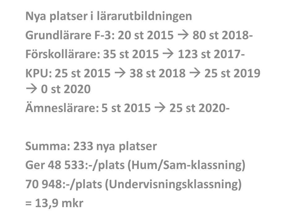 Nya platser i lärarutbildningen Grundlärare F-3: 20 st 2015  80 st 2018- Förskollärare: 35 st 2015  123 st 2017- KPU: 25 st 2015  38 st 2018  25 s
