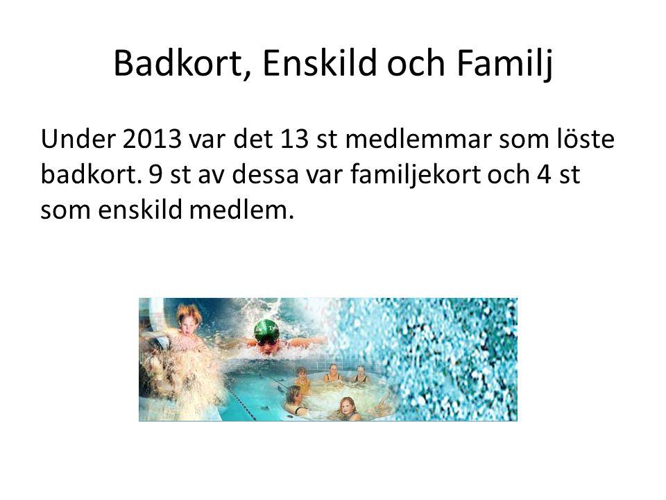 Badkort, Enskild och Familj Under 2013 var det 13 st medlemmar som löste badkort.