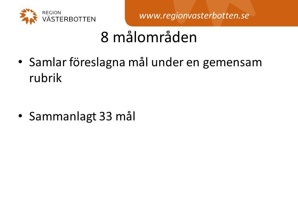 www.regionvasterbotten.se 8 målområden • Samlar föreslagna mål under en gemensam rubrik • Sammanlagt 33 mål