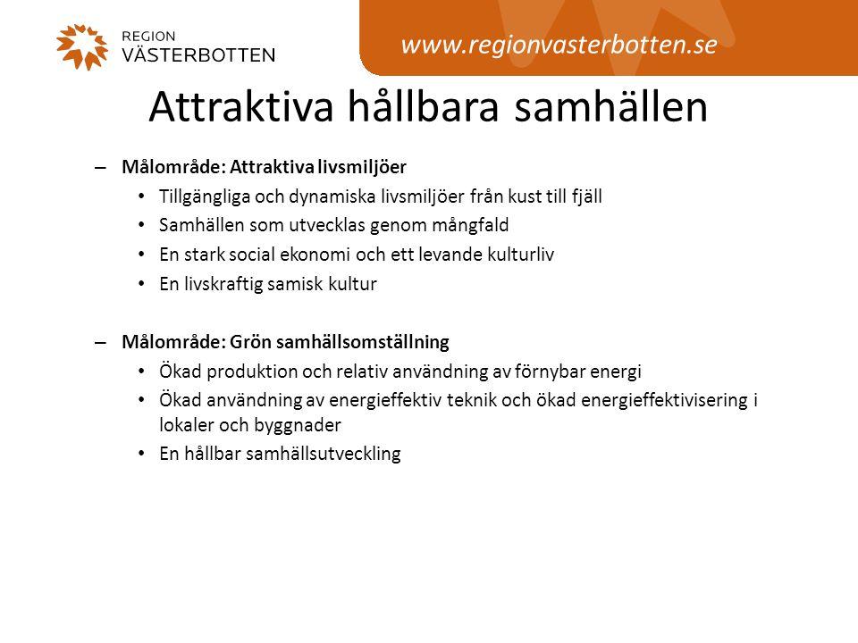 www.regionvasterbotten.se Attraktiva hållbara samhällen – Målområde: Attraktiva livsmiljöer • Tillgängliga och dynamiska livsmiljöer från kust till fj