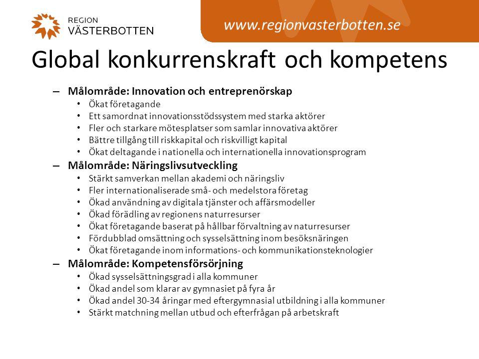 www.regionvasterbotten.se Global konkurrenskraft och kompetens – Målområde: Innovation och entreprenörskap • Ökat företagande • Ett samordnat innovati