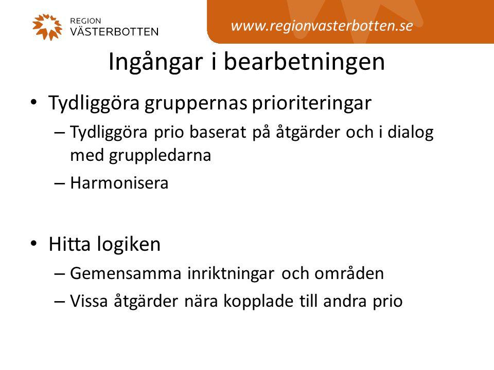 www.regionvasterbotten.se Ingångar i bearbetningen • Tydliggöra gruppernas prioriteringar – Tydliggöra prio baserat på åtgärder och i dialog med grupp