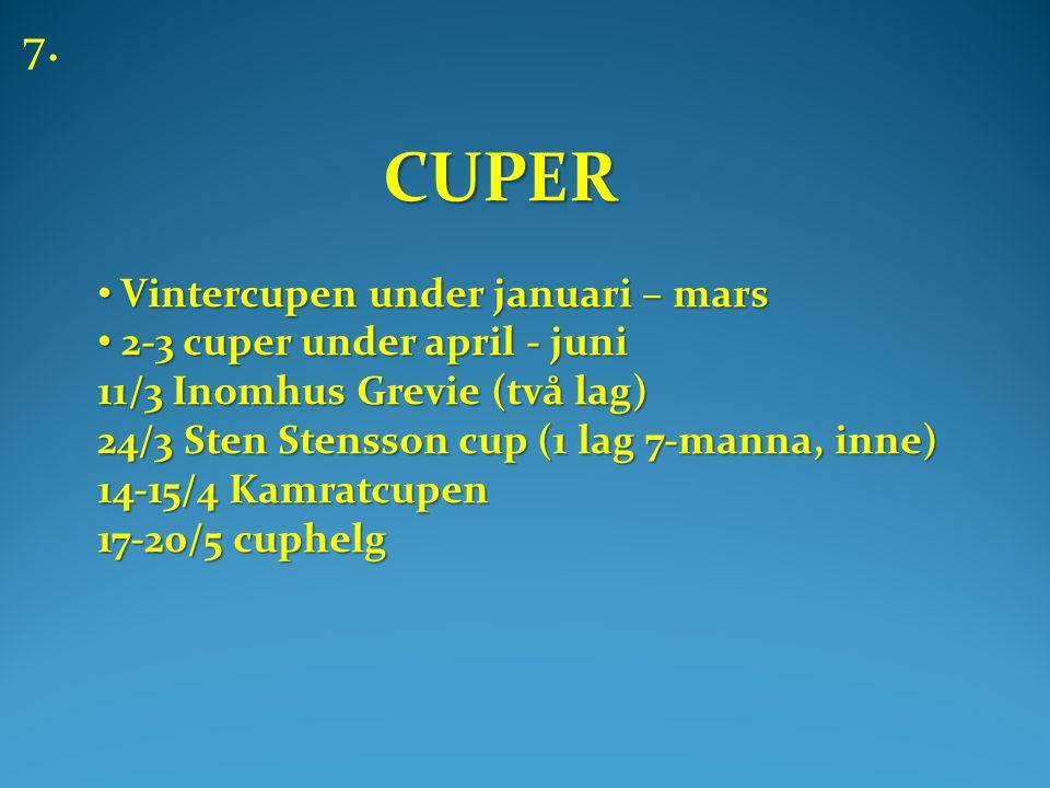 CUPER CUPER • Vintercupen under januari – mars • 2-3 cuper under april - juni 11/3 Inomhus Grevie (två lag) 24/3 Sten Stensson cup (1 lag 7-manna, inne) 14-15/4 Kamratcupen 17-20/5 cuphelg 7.