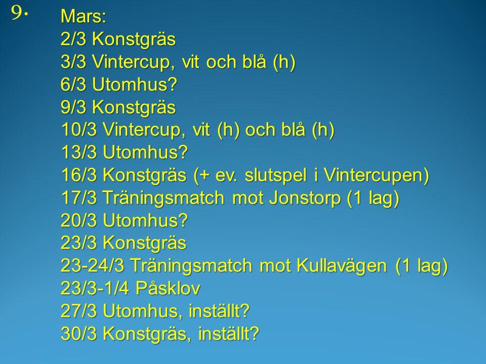 Mars: 2/3 Konstgräs 3/3 Vintercup, vit och blå (h) 6/3 Utomhus.