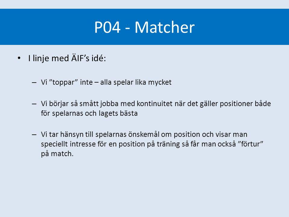 """Matcher • I linje med ÄIF's idé: – Vi """"toppar"""" inte – alla spelar lika mycket – Vi börjar så smått jobba med kontinuitet när det gäller positioner båd"""