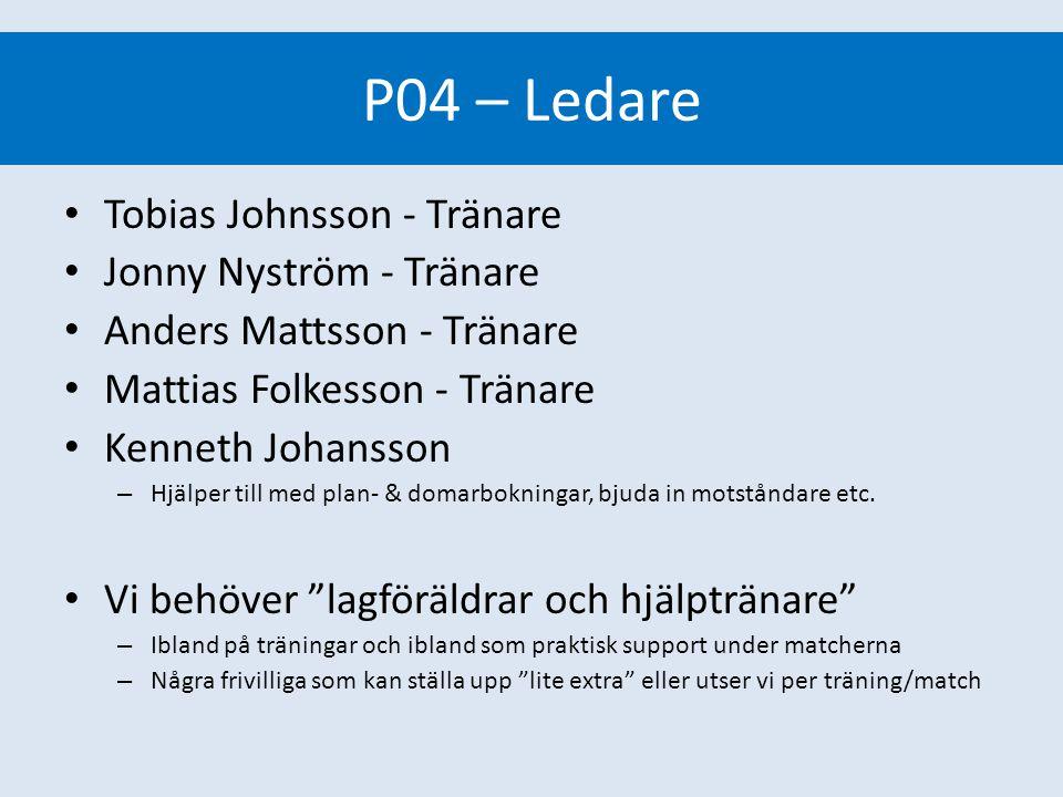 Ledare • Tobias Johnsson - Tränare • Jonny Nyström - Tränare • Anders Mattsson - Tränare • Mattias Folkesson - Tränare • Kenneth Johansson – Hjälper t