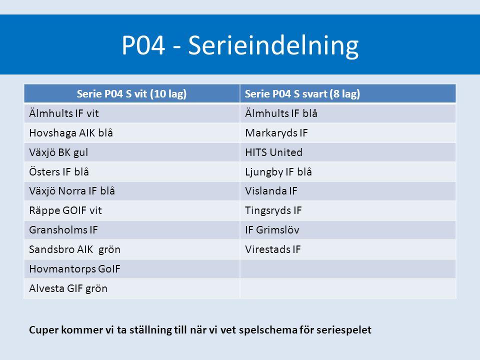 Seriespel Serie P04 S vit (10 lag)Serie P04 S svart (8 lag) Älmhults IF vitÄlmhults IF blå Hovshaga AIK blåMarkaryds IF Växjö BK gulHITS United Östers