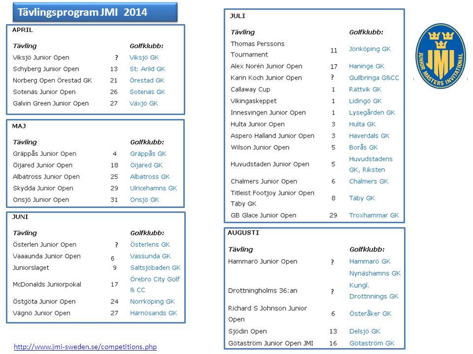 Tävlingsprogram JMI 2014 http://www.jmi-sweden.se/competitions.php 11 ? 17 ? 6 ? ? ?