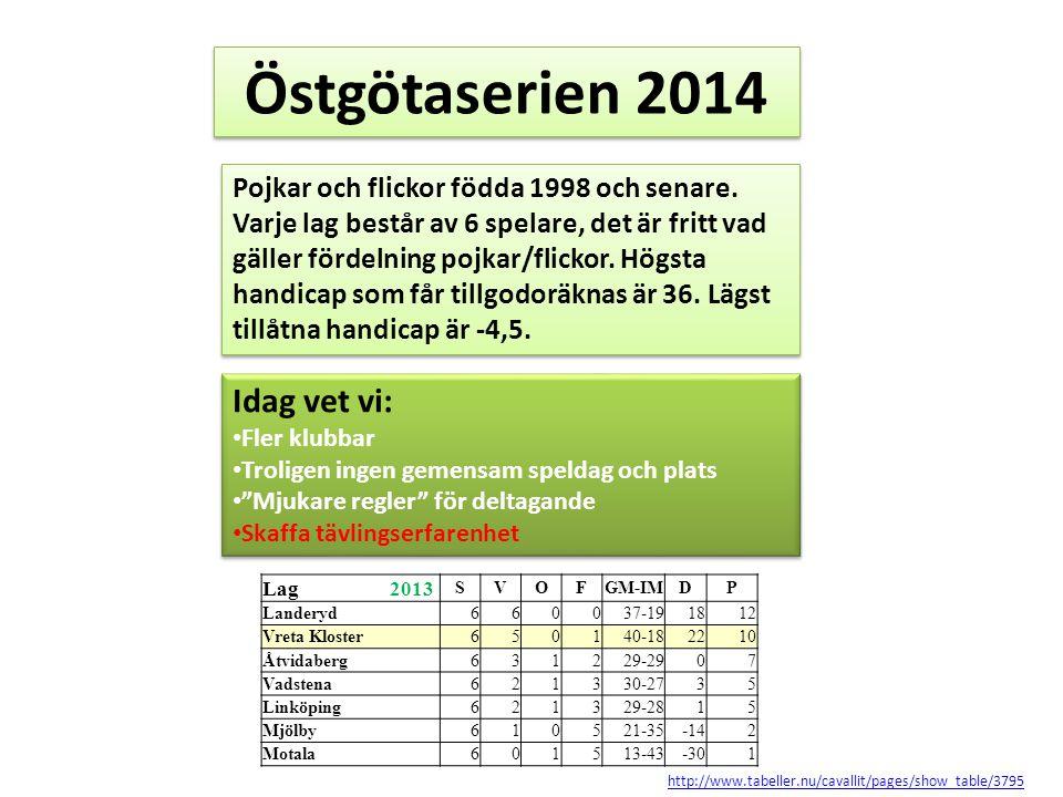 """Östgötaserien 2014 Idag vet vi: • Fler klubbar • Troligen ingen gemensam speldag och plats • """"Mjukare regler"""" för deltagande • Skaffa tävlingserfarenh"""