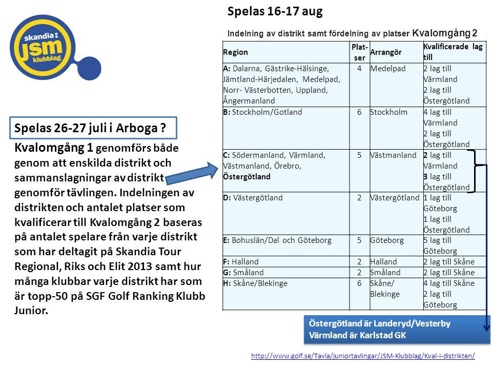 Spelas 26-27 juli i Arboga ? Region Plat- ser Arrangör Kvalificerade lag till A: Dalarna, Gästrike-Hälsinge, Jämtland-Härjedalen, Medelpad, Norr- Väst