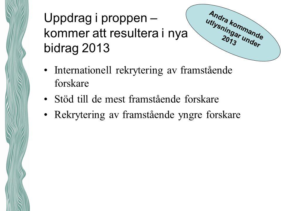 Uppdrag i proppen – kommer att resultera i nya bidrag 2013 •Internationell rekrytering av framstående forskare •Stöd till de mest framstående forskare •Rekrytering av framstående yngre forskare Andra kommande utlysningar under 2013