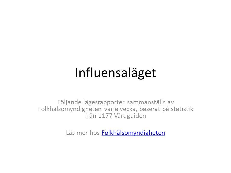 Influensaläget Följande lägesrapporter sammanställs av Folkhälsomyndigheten varje vecka, baserat på statistik från 1177 Vårdguiden Läs mer hos Folkhäl
