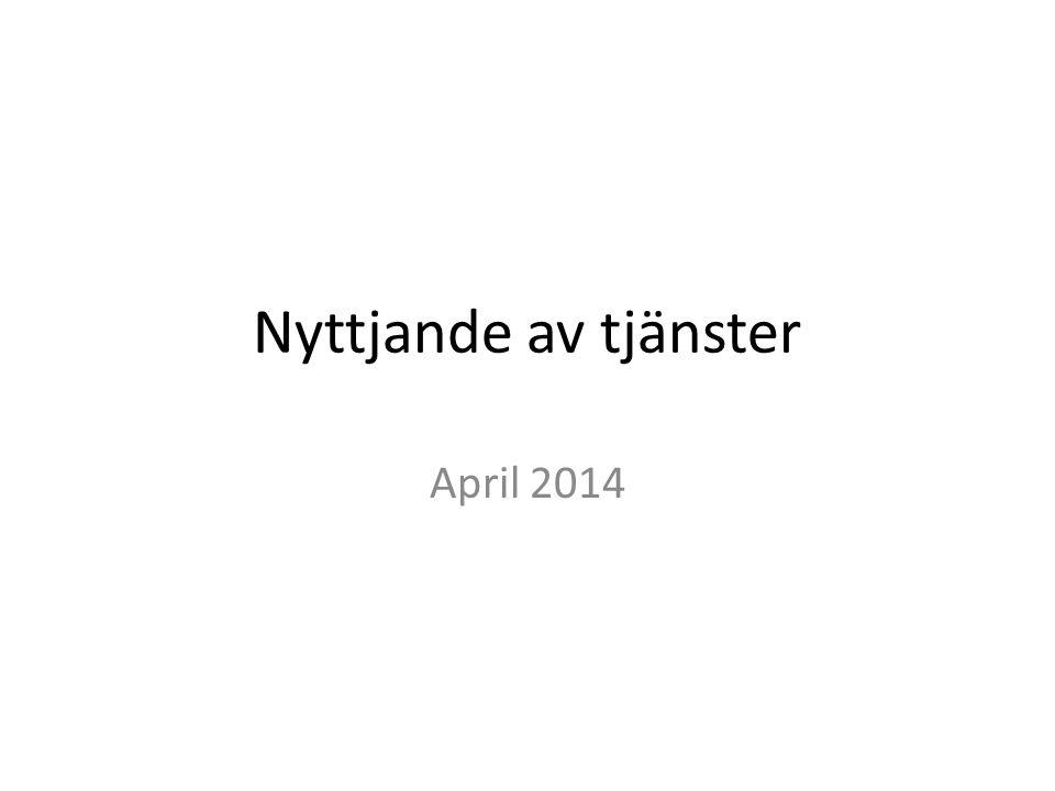 Artikelexempel april 1177 Vårdguiden och UMO 44 Vårdguiden ansluts till NPÖ, It i vården.se, 2014- 04-01 Tre gånger fler lider av diabetes, Nordvästra Skånes Tidningar, 2014-04-07 Strokedrabbad råddes dricka vatten, Aftonbladet.se, 2014-04-29 Fästingar på bettet, Skaraborgs Läns Tidning.se, 2014-04- 19