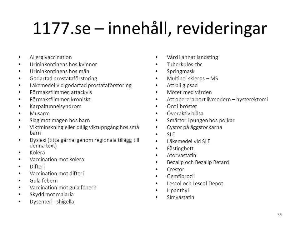 1177.se – innehåll, revideringar • Allergivaccination • Urininkontinens hos kvinnor • Urininkontinens hos män • Godartad prostataförstoring • Läkemede