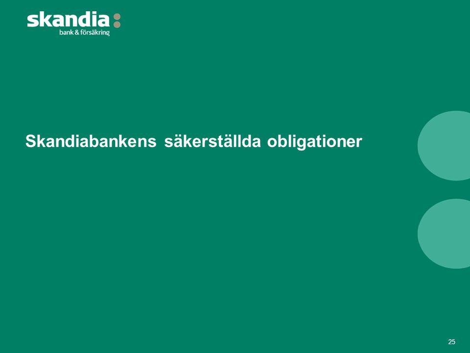Skandiabankens säkerställda obligationer 25