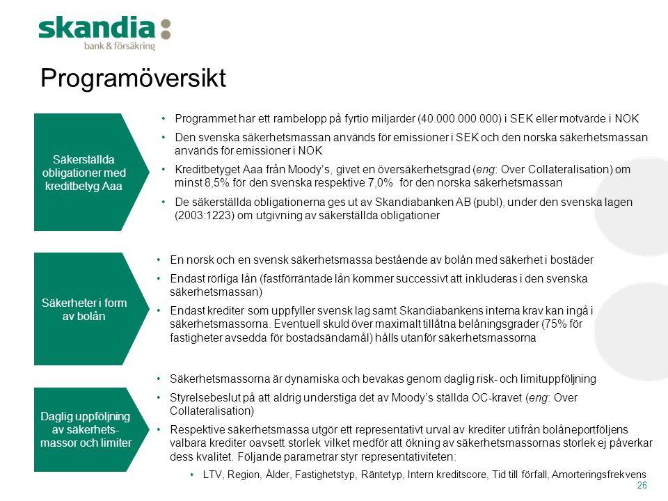 Programöversikt 26 Säkerheter i form av bolån •En norsk och en svensk säkerhetsmassa bestående av bolån med säkerhet i bostäder •Endast rörliga lån (f