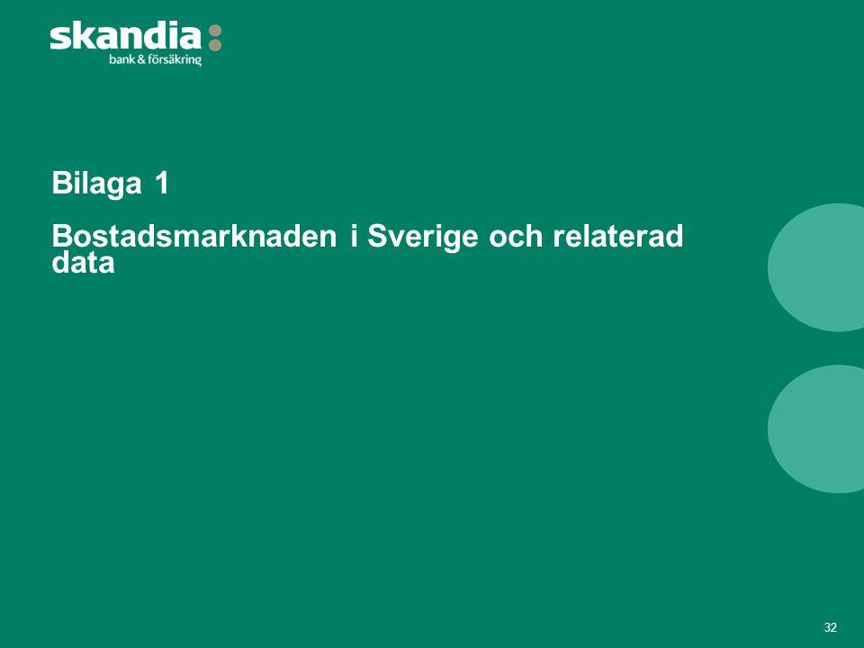 Bilaga 1 Bostadsmarknaden i Sverige och relaterad data 32