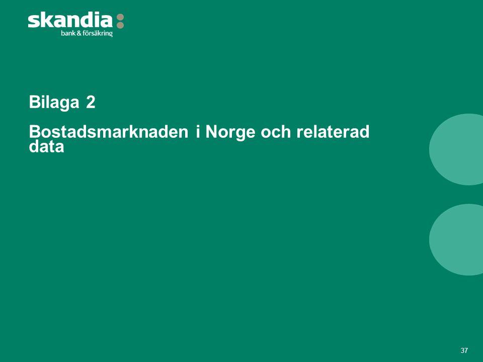 Bilaga 2 Bostadsmarknaden i Norge och relaterad data 37