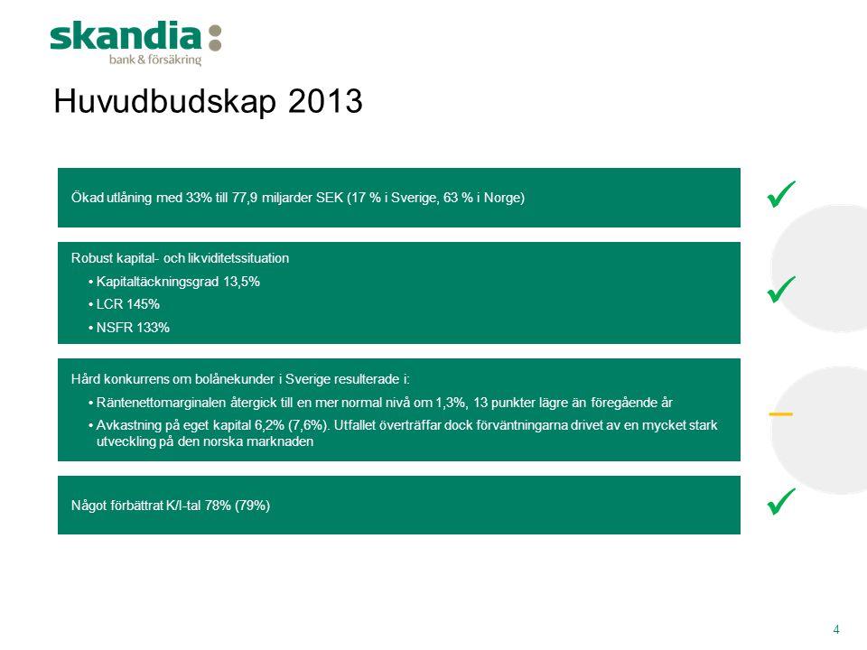 Huvudbudskap 2013 4 Ökad utlåning med 33% till 77,9 miljarder SEK (17 % i Sverige, 63 % i Norge)  Robust kapital- och likviditetssituation •Kapitaltä