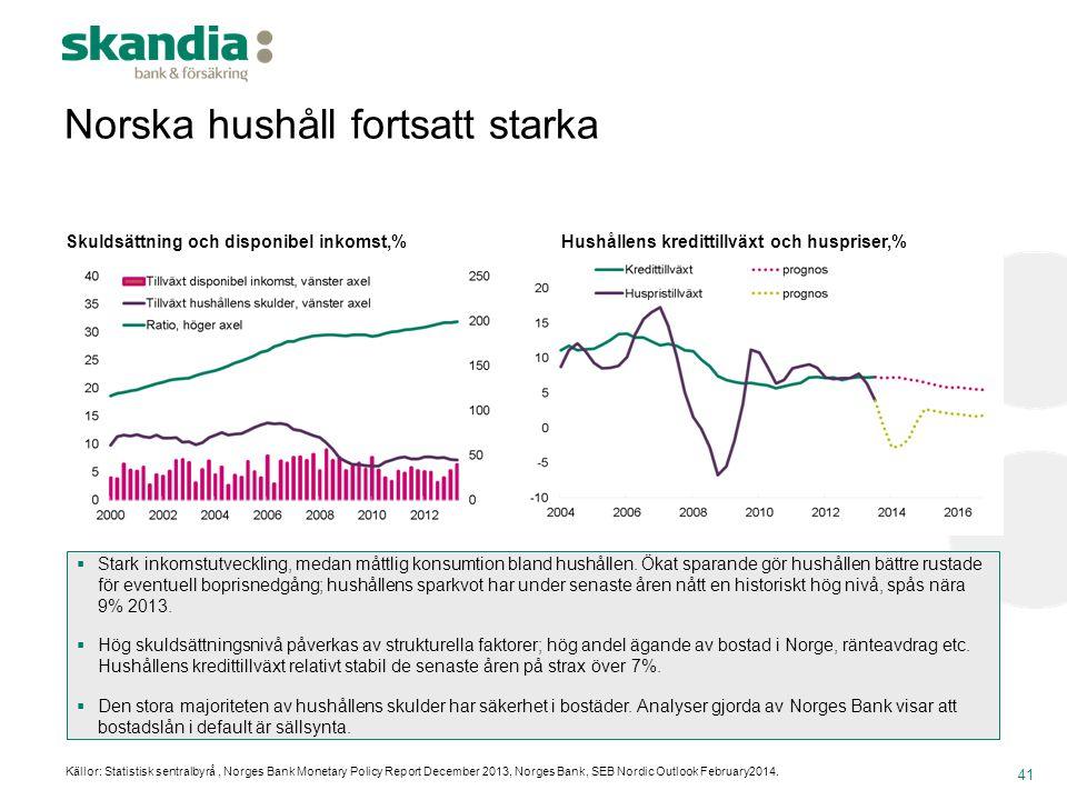 Norska hushåll fortsatt starka 41 Källor: Statistisk sentralbyrå, Norges Bank Monetary Policy Report December 2013, Norges Bank, SEB Nordic Outlook Fe