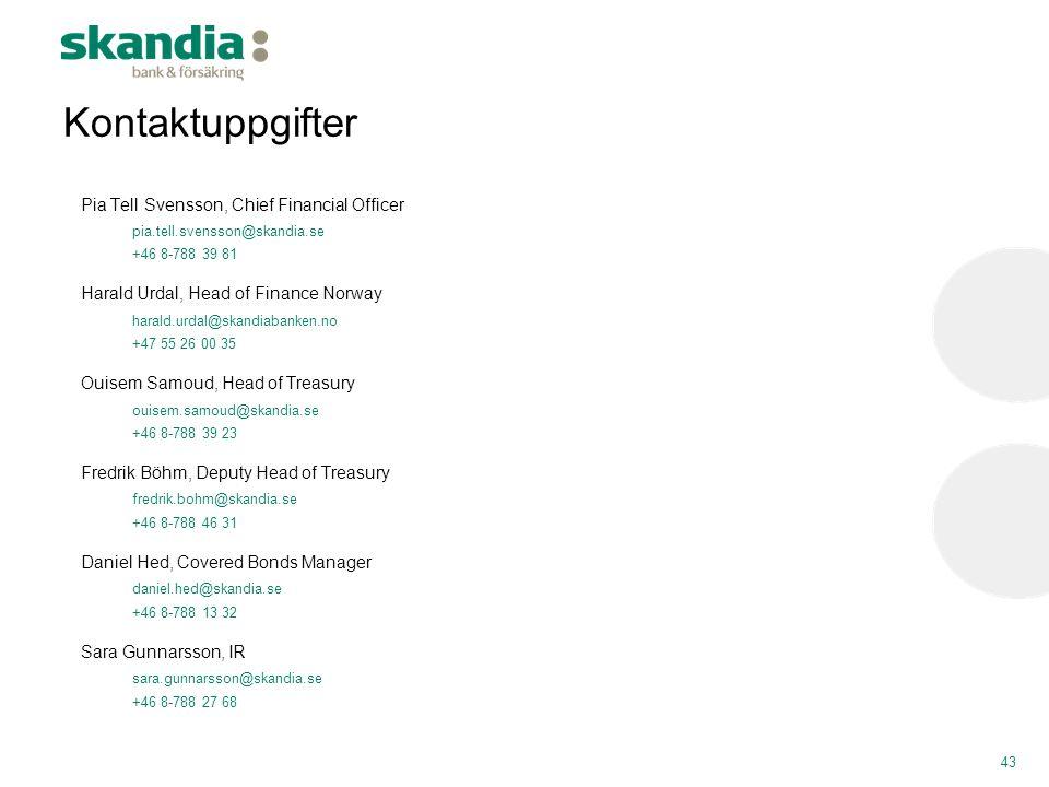Kontaktuppgifter 43 Pia Tell Svensson, Chief Financial Officer pia.tell.svensson@skandia.se +46 8-788 39 81 Harald Urdal, Head of Finance Norway haral
