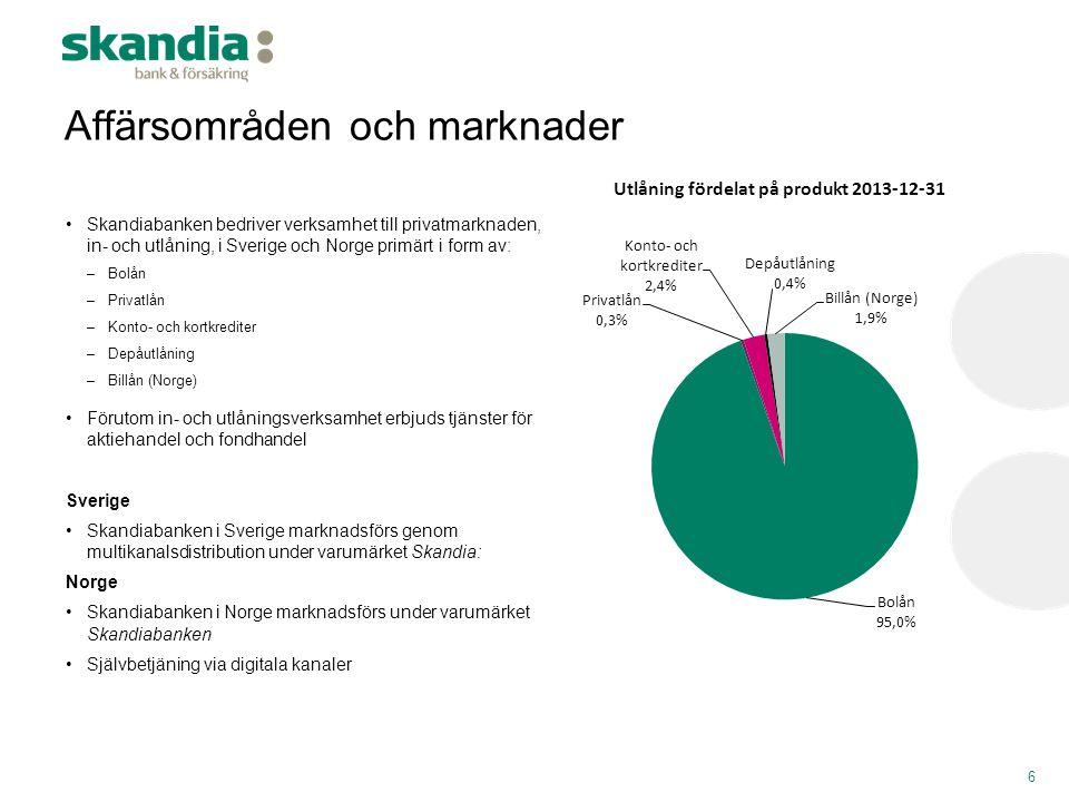 •Skandiabanken bedriver verksamhet till privatmarknaden, in- och utlåning, i Sverige och Norge primärt i form av: –Bolån –Privatlån –Konto- och kortkr