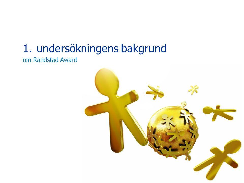4 2014 Employer Branding: föreställningen är verkligheten Sverige Randstad Award – viktiga fakta vad är Randstad Award.