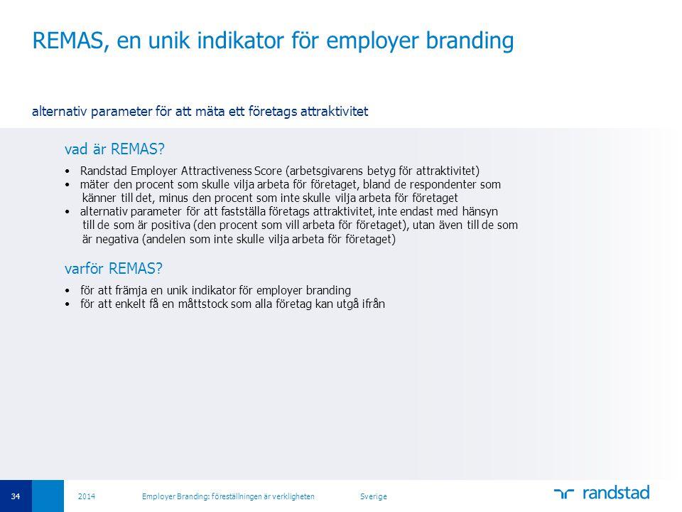 34 2014 Employer Branding: föreställningen är verkligheten Sverige REMAS, en unik indikator för employer branding alternativ parameter för att mäta et