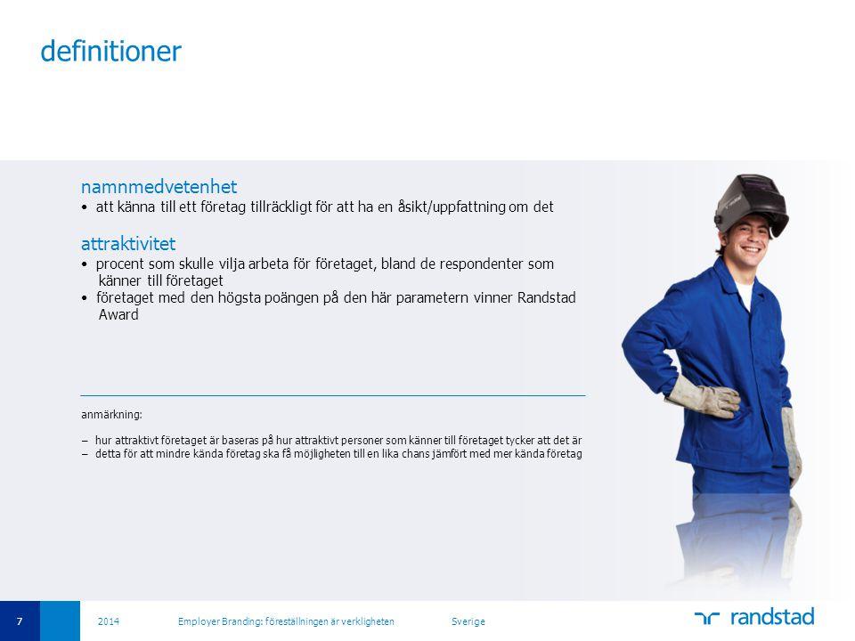 7 2014 Employer Branding: föreställningen är verkligheten Sverige definitioner namnmedvetenhet • att känna till ett företag tillräckligt för att ha en åsikt/uppfattning om det attraktivitet • procent som skulle vilja arbeta för företaget, bland de respondenter som känner till företaget • företaget med den högsta poängen på den här parametern vinner Randstad Award anmärkning: − hur attraktivt företaget är baseras på hur attraktivt personer som känner till företaget tycker att det är − detta för att mindre kända företag ska få möjligheten till en lika chans jämfört med mer kända företag