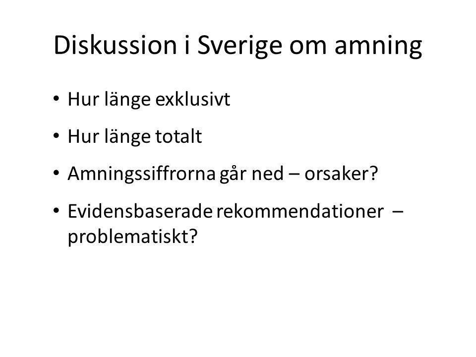 Diskussion i Sverige om amning • Hur länge exklusivt • Hur länge totalt • Amningssiffrorna går ned – orsaker? • Evidensbaserade rekommendationer – pro